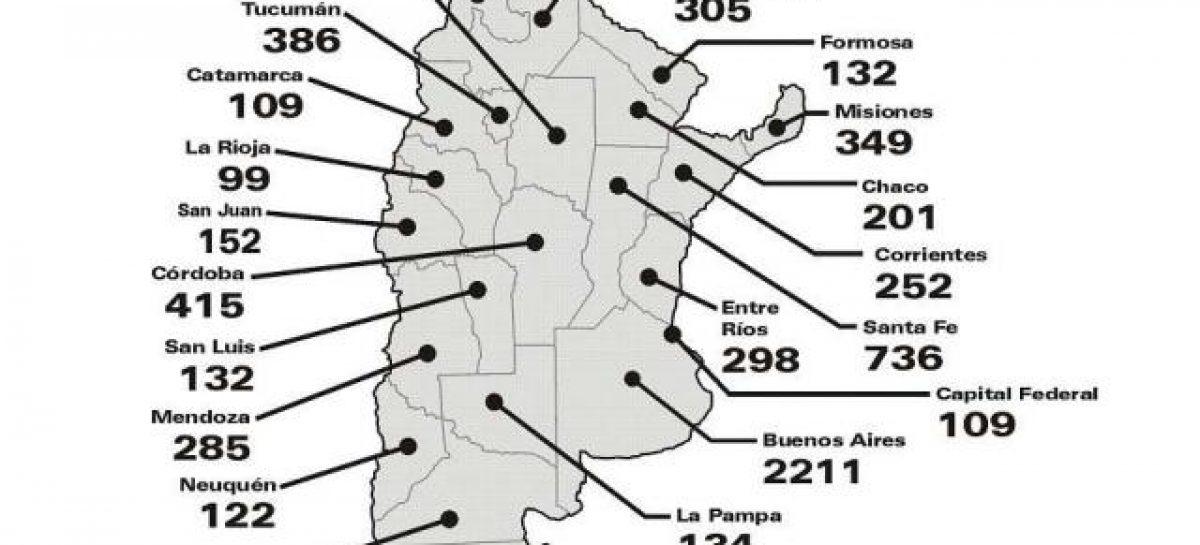 Fuerte reducción de los muertos por accidente viales en La Rioja
