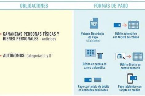 AFIP ya exige pago de impuestos solo por medios electrónicos
