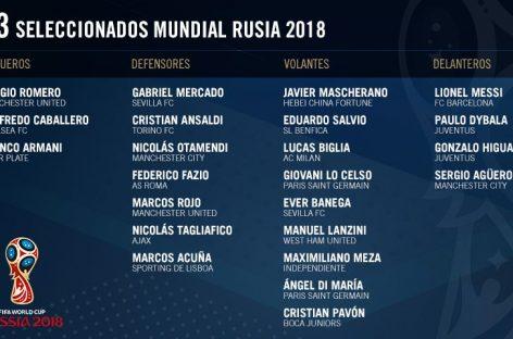Sampaoli confirmó la lista para el Mundial: varios cracks afuera
