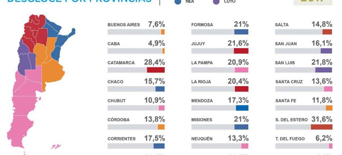 La Rioja, con la octava peor tasa de mortalidad por accidentes viales