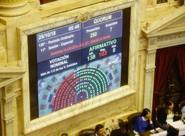 Luz verde al Presupuesto Nacional 2019 en Diputados