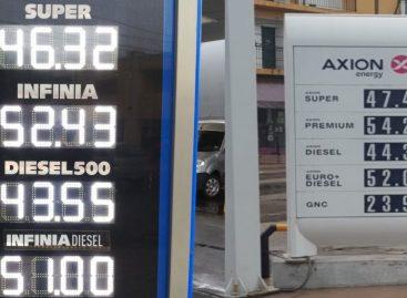 El litro de nafta premium más barato quedó en $52,43 en La Rioja