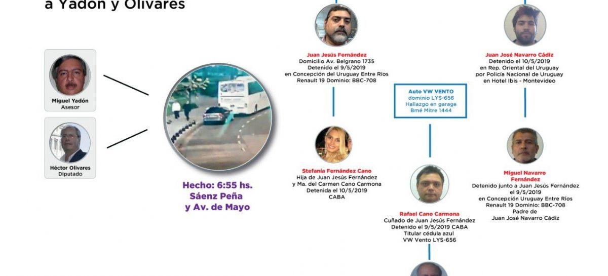 Niegan que se trate de un crimen pasional el asesinato de Miguel Yadón